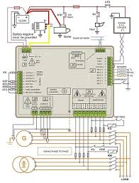diesel generator control panel wiring diagram generator controller diesel generator control panel wiring diagram bek3