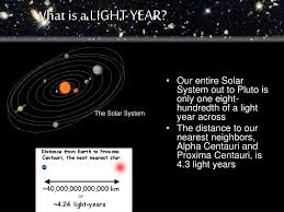 Distance Of Light Year Ppt The Universe Within 500 Million Light Years Of Earth