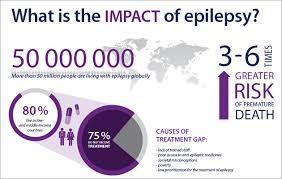 Can Ice Packs Stop A Seizure Epilepsy Evolutionistx