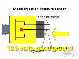 pressure sensor wiring diagram diesel pressure sensor testing