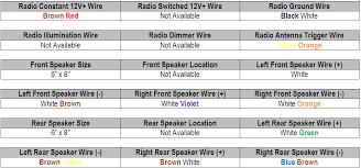 ford fiesta radio wiring diagram wiring diagrams best ford fiesta stereo wiring diagram wiring diagram data 2002 ford focus 2 0 engine diagram ford fiesta radio wiring diagram