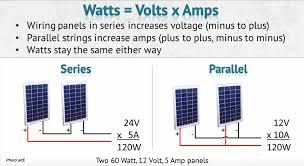 solar panels & batteries solar power components part 1 elendara Wiring Diagram For Solar Panel To Battery series parallel solar panels Solar Panel Connection Diagram