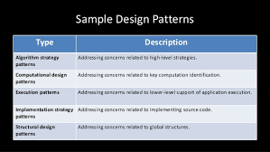Python Design Patterns Extraordinary Python Design Patterns
