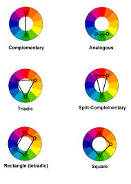ch 9 COLOR SCHEMES OR HARMONIES Color circlebased formal hue selections  used to achieve