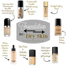 my top picks for best foundations for dry skin are