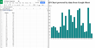 Dc Js Row Chart Creating A D3 Chart With Data From Google Sheets Ben Collins
