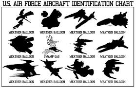 Air Force Aircraft Identification Chart Us Air Force Official Aircraft Identification Chart Best