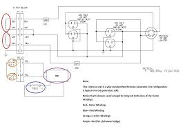 wiring diagram stamford alternator wiring image markon alternator wiring diagram wiring diagram schematics on wiring diagram stamford alternator