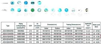 Ac Room Size Chart India Ac Room Size Cryptogauge Co