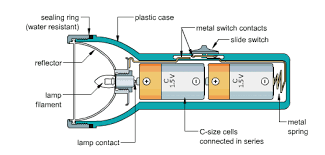 how does a flashlight produce light? best rechargeable How Does A Light Switch Work Diagram how does a flashlight produce light? best rechargeable flashlight reviews how does an intermediate light switch work diagram
