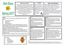 Class Newsletter All School News Rattlesden Church Of England Primary Academy
