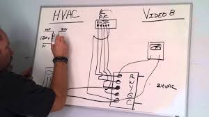 hvac wiring diagrams 101 hvac wiring diagrams basic hvac symbols image about wiring diagram