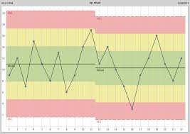 Np Chart What Is It When Is It Used Data Analysis