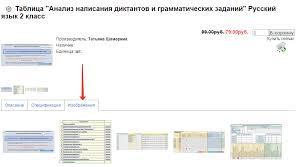 Таблица Анализ написания диктантов и грамматических заданий  Таблица Анализ написания диктантов и грамматических заданий Русский язык 4 класс