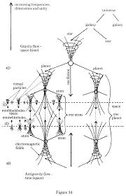 Figure 17 universe of spirals