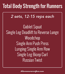 total body strength for runners