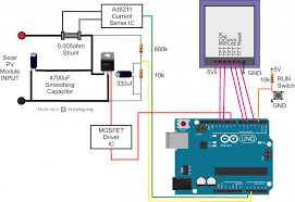 online wiring diagram maker circuit diagram maker software free electrical schematic drawing software at Online Wire Diagram Creator