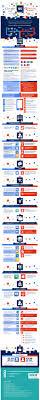 Office 365 Business Plans Comparison Chart Office 365 Vs G Suite Comparison Chart For Business