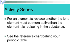 Types of Chemical Reactions –Part I Mrs. Coyle Chemistry. - ppt ...