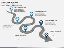 Snake Diagram