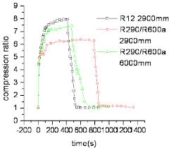 R414b Pressure Chart 21 Logical R12 Pressure Temperature Chart Pdf