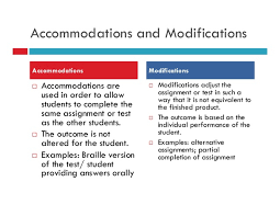 Special Education Accommodations Chart Key Points In Special Education For Administrators
