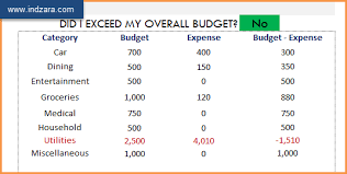 finances excel template personal finance manager free excel budget template spreadsheet