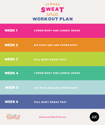 summer sweat series meal plan fitness dels