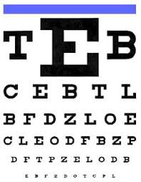 Eye Test Chart For Driver S License Nsw Buying Guide Visiondirect Australia