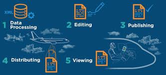 Document Management Systems Comparison Chart Airline Document Management Vistair