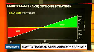 Ak Steel Stock Chart Aks New York Stock Quote Ak Steel Holding Corp Bloomberg