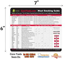 Meat Smoking Chart Pdf Meat Smoking Guide Cave Tools