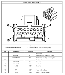 pontiac car radio stereo audio wiring diagram autoradio connector pontiac grand am 2005 stereo wiring connector