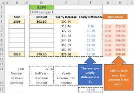 Add Cagr Line To Excel Chart Cagr In Microsoft Excel My Spreadsheet Lab