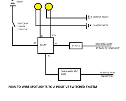 relay wiring diagram 5 pole Bosch Relay Wiring Diagram 5 Pole 5 pole relay wiring diagram fog lights 5 Blade Relay Wiring Diagram