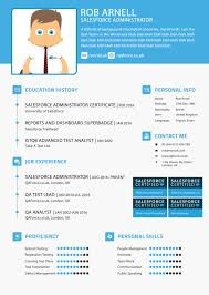 Salesforce Experienced Resumes The Salesforce Administrator Resume Salesforce Qa Qa Force