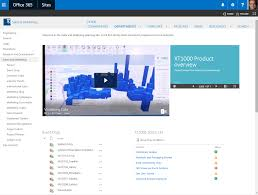Intranet Requirements Template Embed Video Throughout Your Intranet Microsoft 365 Blog