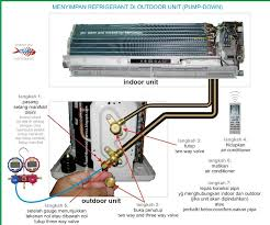 air conditioning systemschematic diagram of an air conditioner