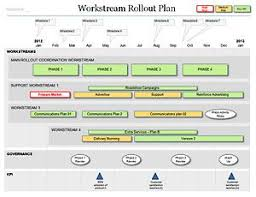 rollout strategy template. Powerpoint Rollout Plan Template Web and App Design and