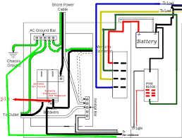 in camper trailer 12 volt wiring diagram panoramabypatysesma com ac ground bar shore power cable and chassis in camper trailer 12 volt wiring diagram