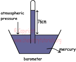 barometer chemistry. gases with examples barometer chemistry