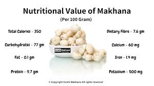 Makhana Nutrition Chart Is Makhana Good For Health Koshi Makhana