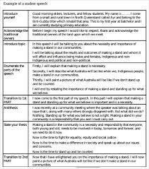 Interview Introduction Interview Self Presentation Example 2yv Net