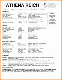 Acting Resume Sample Utah Staffing Companies