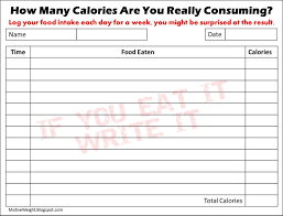 Printable Calorie Intake Chart Calorie Tracking Chart
