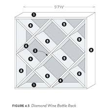 Wine rack plans diamond Wine Cellar Wine Rack Diamond Wine Bottle Rack Plans For Yarn Diamond Wine Rack Plans Free Wine Rack Bar Cabinet Wine Rack Diamond Wine Bottle Rack Plans For Yarn Diamond Wine Rack