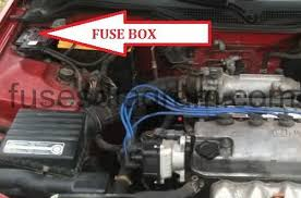 fuse box diagram honda civic 1991 1995 1995 honda civic fuse box under the hood en honda civc5 blok kapot 4