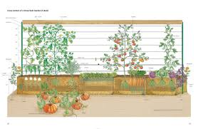 straw bale garden trellis system 6ftmama com