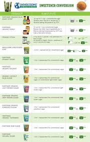 63 True To Life Healthy Food Substitutions Chart