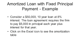 Amortize A Loan Formula One Time Principal Payment Calculator Plus Interest Amortization